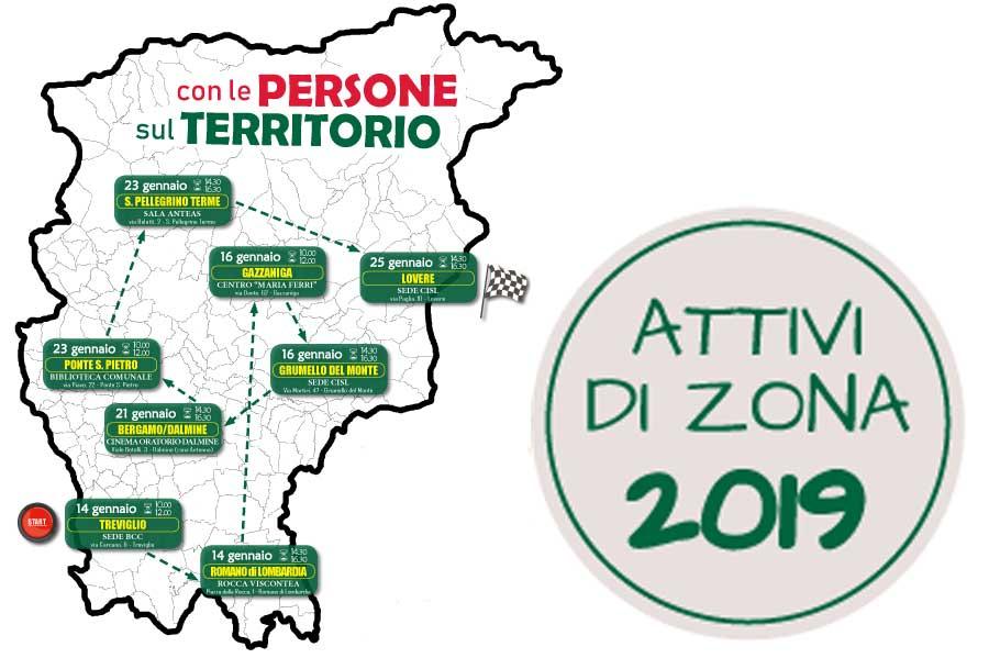 attivi di zona 2019